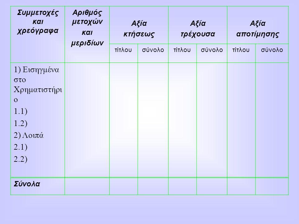 Συμμετοχές και χρεόγραφα Αριθμός μετοχών και μεριδίων Αξία κτήσεως Αξία τρέχουσα Αξία αποτίμησης τίτλουσύνολοτίτλουσύνολοτίτλουσύνολο 1) Εισηγμένα στο