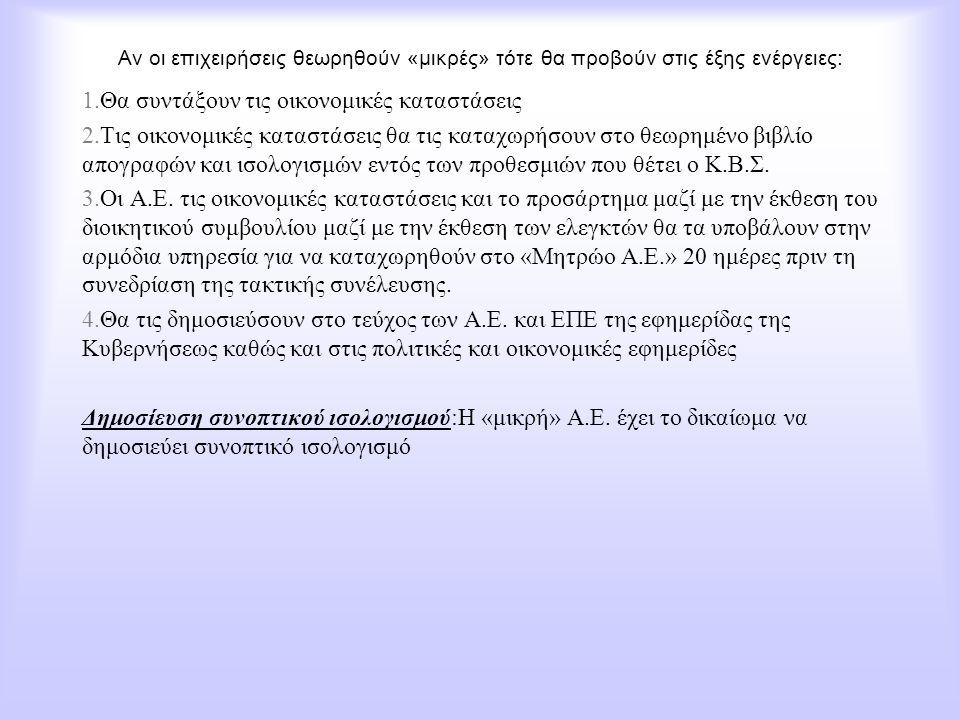 Υπόδειγμα συνοπτικού ισολογισμού ΕΠΩΝΥΜΙΑ ΑΝΩΝΥΜΗΣ ΕΤΑΙΡΕΙΑΣ ΣΥΝΟΠΤΙΚΟΣ ΙΣΟΛΟΓΙΣΜΟΣ 31ης ΔΕΚΕΜΒΡΙΟΥ 2002 2η Εταιρική χρήση (1.1.2002-31.12.2002) Α.Μ.Α.Ε…./…/… ΕΝΕΡΓΗΤΙΚΟ (1) (2) Α'.