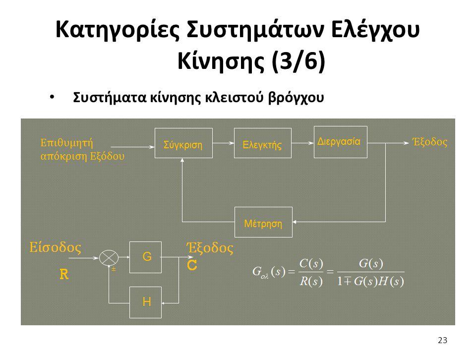 Συστήματα κίνησης κλειστού βρόγχου 23 Κατηγορίες Συστημάτων Ελέγχου Κίνησης (3/6)