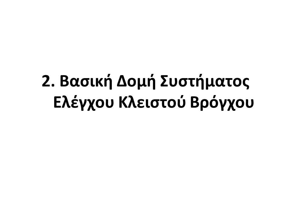 2. Βασική Δομή Συστήματος Ελέγχου Κλειστού Βρόγχου