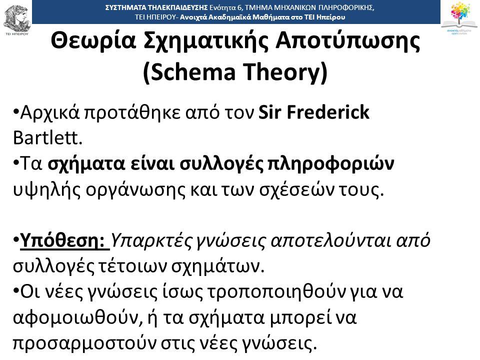 2323 -,, ΤΕΙ ΗΠΕΙΡΟΥ - Ανοιχτά Ακαδημαϊκά Μαθήματα στο ΤΕΙ Ηπείρου Θεωρία Σχηματικής Αποτύπωσης (Schema Theory) ΣΥΣΤΗΜΑΤΑ ΤΗΛΕΚΠΑΙΔΕΥΣΗΣ Ενότητα 6, ΤΜΗΜΑ ΜΗΧΑΝΙΚΩΝ ΠΛΗΡΟΦΟΡΙΚΗΣ, ΤΕΙ ΗΠΕΙΡΟΥ- Ανοιχτά Ακαδημαϊκά Μαθήματα στο ΤΕΙ Ηπείρου Αρχικά προτάθηκε από τον Sir Frederick Bartlett.