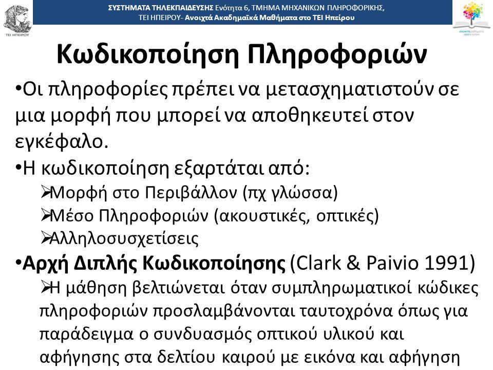 2626 -,, ΤΕΙ ΗΠΕΙΡΟΥ - Ανοιχτά Ακαδημαϊκά Μαθήματα στο ΤΕΙ Ηπείρου Κωδικοποίηση Πληροφοριών ΣΥΣΤΗΜΑΤΑ ΤΗΛΕΚΠΑΙΔΕΥΣΗΣ Ενότητα 6, ΤΜΗΜΑ ΜΗΧΑΝΙΚΩΝ ΠΛΗΡΟΦΟΡΙΚΗΣ, ΤΕΙ ΗΠΕΙΡΟΥ- Ανοιχτά Ακαδημαϊκά Μαθήματα στο ΤΕΙ Ηπείρου Οι πληροφορίες πρέπει να μετασχηματιστούν σε μια μορφή που μπορεί να αποθηκευτεί στον εγκέφαλο.