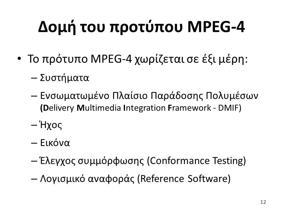 Δομή του προτύπου MPEG-4 Το πρότυπο MPEG-4 χωρίζεται σε έξι μέρη: – Συστήματα – Ενσωματωμένο Πλαίσιο Παράδοσης Πολυμέσων (Delivery Multimedia Integrat