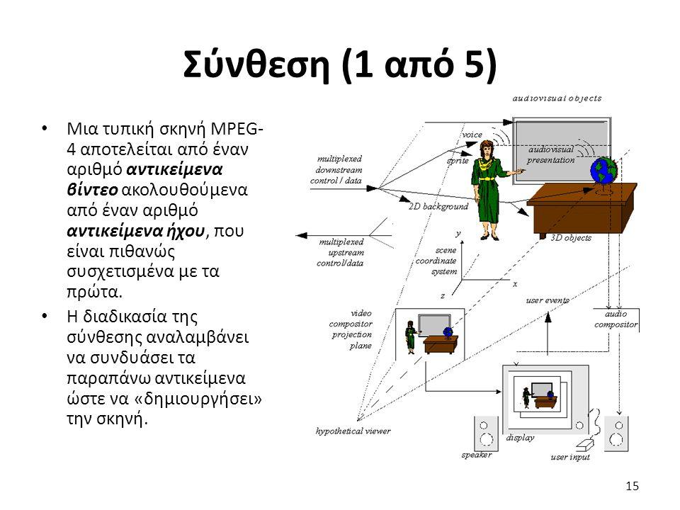 Σύνθεση (1 από 5) Μια τυπική σκηνή MPEG- 4 αποτελείται από έναν αριθμό αντικείμενα βίντεο ακολουθούμενα από έναν αριθμό αντικείμενα ήχου, που είναι πι