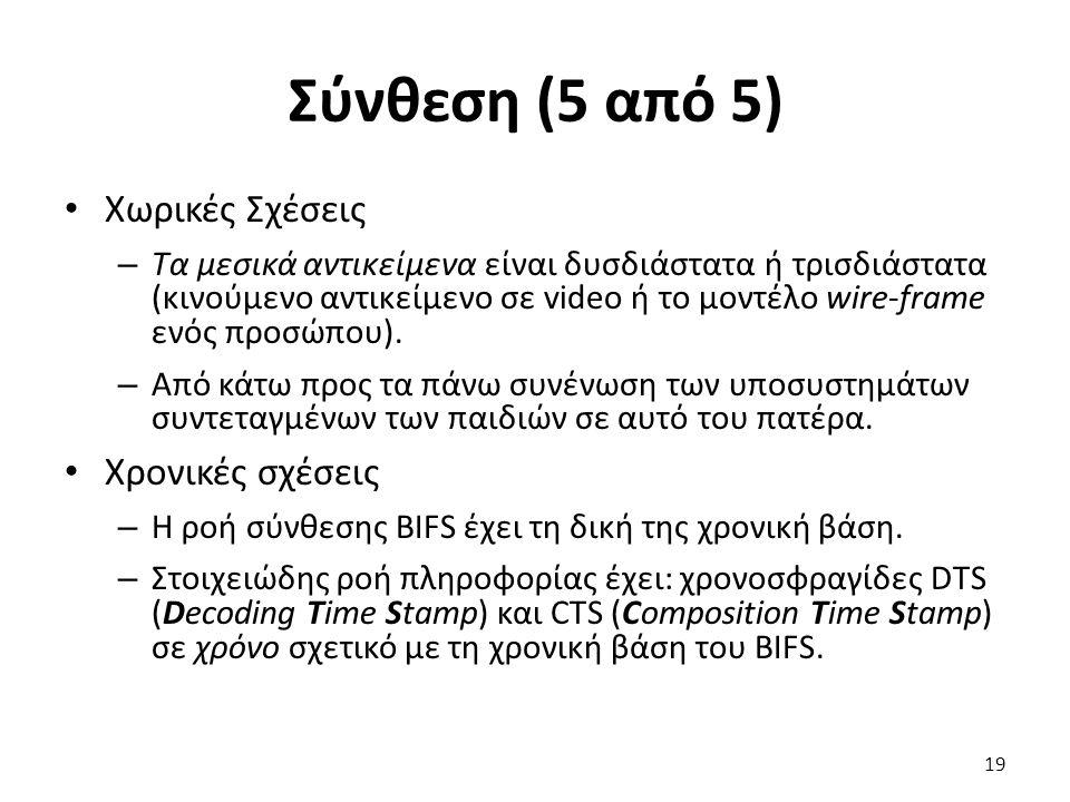 Σύνθεση (5 από 5) Χωρικές Σχέσεις – Τα μεσικά αντικείμενα είναι δυσδιάστατα ή τρισδιάστατα (κινούμενο αντικείμενο σε video ή το μοντέλο wire-frame ενό