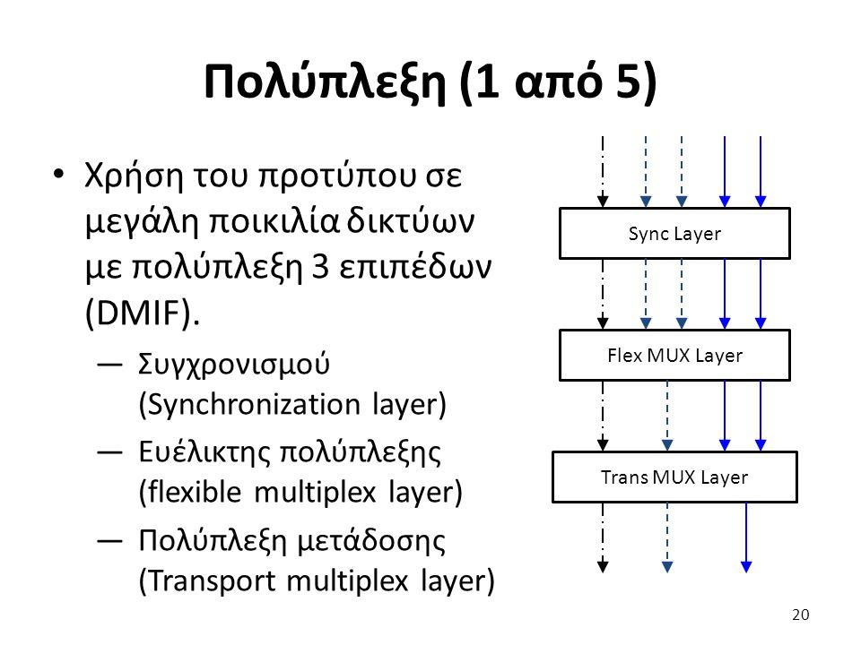 Πολύπλεξη (1 από 5) Χρήση του προτύπου σε μεγάλη ποικιλία δικτύων με πολύπλεξη 3 επιπέδων (DMIF). ―Συγχρονισμού (Synchronization layer) ―Ευέλικτης πολ