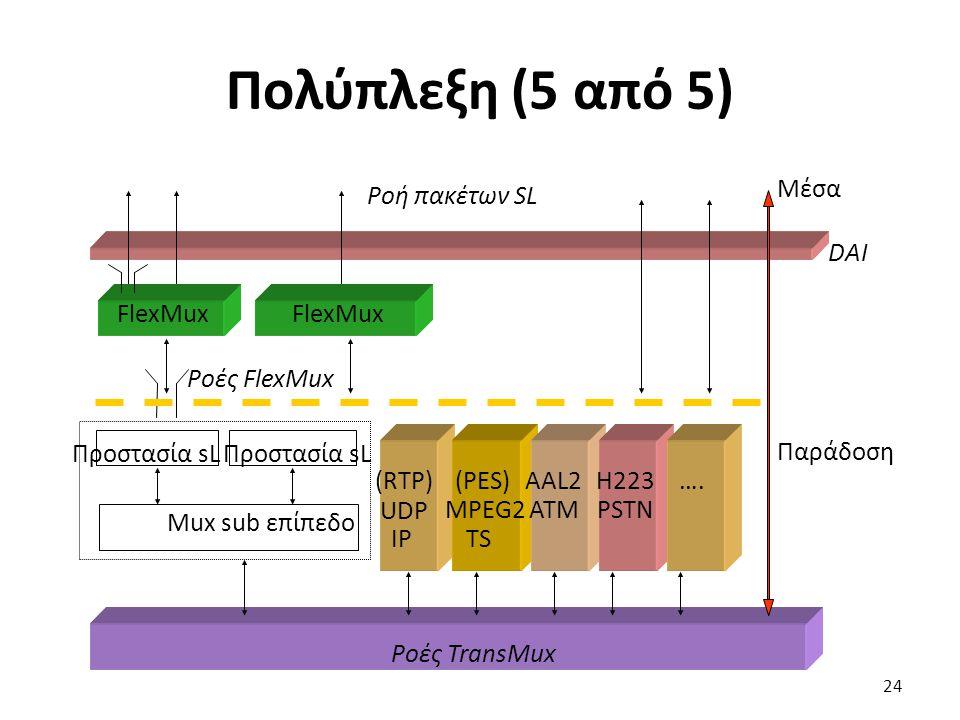 Πολύπλεξη (5 από 5) DAI Ροή πακέτων SL Μέσα FlexMux Ροές FlexMux FlexMux Παράδοση Mux sub επίπεδο Προστασία sL (RTP) UDP IP (PES) MPEG2 TS AAL2 ATM H2