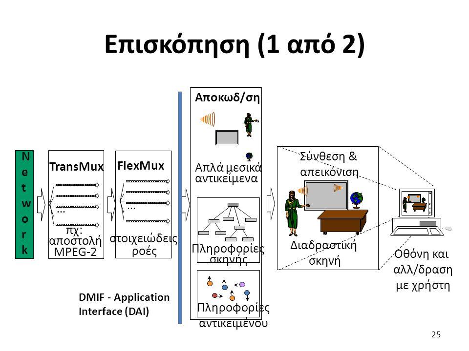 Επισκόπηση (1 από 2)... Αποκωδ/ση Διαδραστική σκηνή Σύνθεση & απεικόνιση Απλά μεσικά αντικείμενα Πληροφορίες σκηνής... στοιχειώδεις ροές FlexMux Netwo