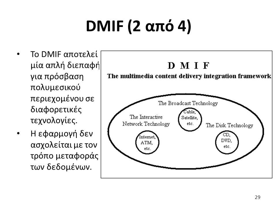 DMIF (2 από 4) Το DMIF αποτελεί μία απλή διεπαφή για πρόσβαση πολυμεσικού περιεχομένου σε διαφορετικές τεχνολογίες. Η εφαρμογή δεν ασχολείται με τον τ