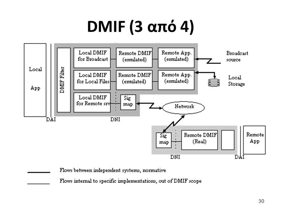 DMIF (3 από 4) 30