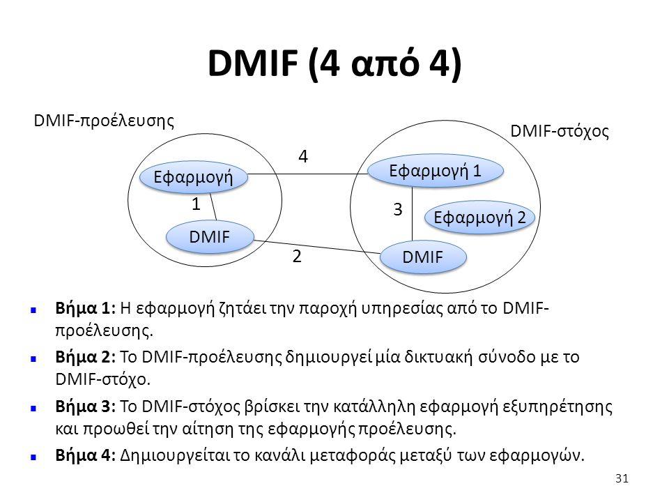 DMIF (4 από 4) Εφαρμογή DMIF DMIF-προέλευσης Εφαρμογή 1 Εφαρμογή 2 DMIF DMIF-στόχος 1 2 3 4 n Βήμα 1: Η εφαρμογή ζητάει την παροχή υπηρεσίας από το DM