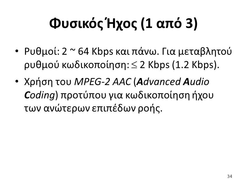 Φυσικός Ήχος (1 από 3) Ρυθμοί: 2 ~ 64 Kbps και πάνω. Για μεταβλητού ρυθμού κωδικοποίηση:  2 Kbps (1.2 Kbps). Χρήση του MPEG-2 AAC (Advanced Audio Cod