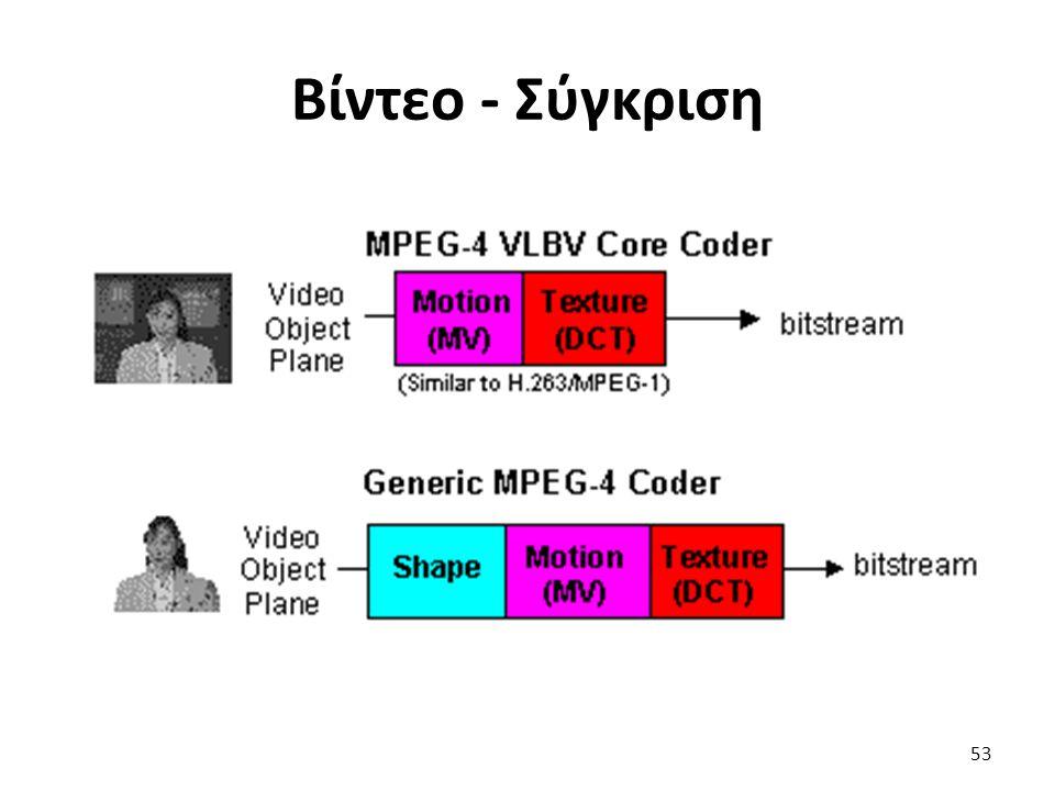 Βίντεο - Σύγκριση 53