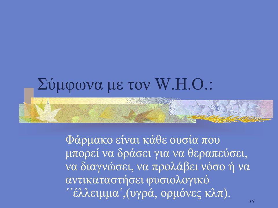 35 Σύμφωνα με τον W.H.O.: Φάρμακο είναι κάθε ουσία που μπορεί να δράσει για να θεραπεύσει, να διαγνώσει, να προλάβει νόσο ή να αντικαταστήσει φυσιολογικό ΄΄έλλειμμα΄,(υγρά, ορμόνες κλπ).
