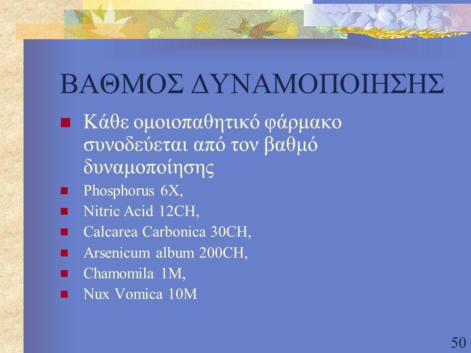 50 ΒΑΘΜΟΣ ΔΥΝΑΜΟΠΟΙΗΣΗΣ Κάθε ομοιοπαθητικό φάρμακο συνοδεύεται από τον βαθμό δυναμοποίησης Phosphorus 6X, Nitric Acid 12CH, Calcarea Carbonica 30CH, Arsenicum album 200CH, Chamomila 1M, Nux Vomica 10M