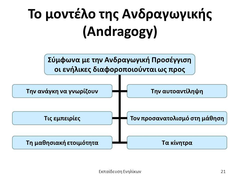 Το μοντέλο της Ανδραγωγικής (Andragogy) Εκπαίδευση Ενηλίκων21