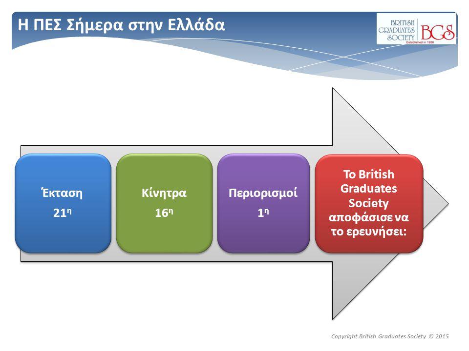 Copyright British Graduates Society © 2015 H ΠΕΣ Σήμερα στην Ελλάδα Έκταση 21 η Κίνητρα 16 η Περιορισμοί 1 η Το British Graduates Society αποφάσισε να το ερευνήσει: