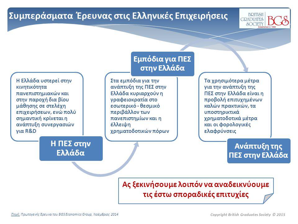 Copyright British Graduates Society © 2015 Τα χρησιμότερα μέτρα για την ανάπτυξη της ΠΕΣ στην Ελλάδα είναι η προβολή επιτυχημένων καλών πρακτικών, τα υποστηρικτικά χρηματοδοτικά μέτρα και οι φορολογικές ελαφρύνσεις Ανάπτυξη της ΠΕΣ στην Ελλάδα Στα εμπόδια για την ανάπτυξη της ΠΕΣ στην Ελλάδα κυριαρχούν η γραφειοκρατία στο εσωτερικό - θεσμικό περιβάλλον των πανεπιστημίων και η έλλειψη χρηματοδοτικών πόρων Εμπόδια για ΠΕΣ στην Ελλάδα Συμπεράσματα Έρευνας στις Ελληνικές Επιχειρήσεις Η Ελλάδα υστερεί στην κινητικότητα πανεπιστημιακών και στην παροχή δια βίου μάθησης σε στελέχη επιχειρήσεων, ενώ πολύ σημαντική κρίνεται η ανάπτυξη συνεργασιών για R&D Η ΠΕΣ στην Ελλάδα Πηγή: Πρωτογενής Έρευνα του BGS Economics Group, Νοέμβριος 2014 Ας ξεκινήσουμε λοιπόν να αναδεικνύουμε τις έστω σποραδικές επιτυχίες