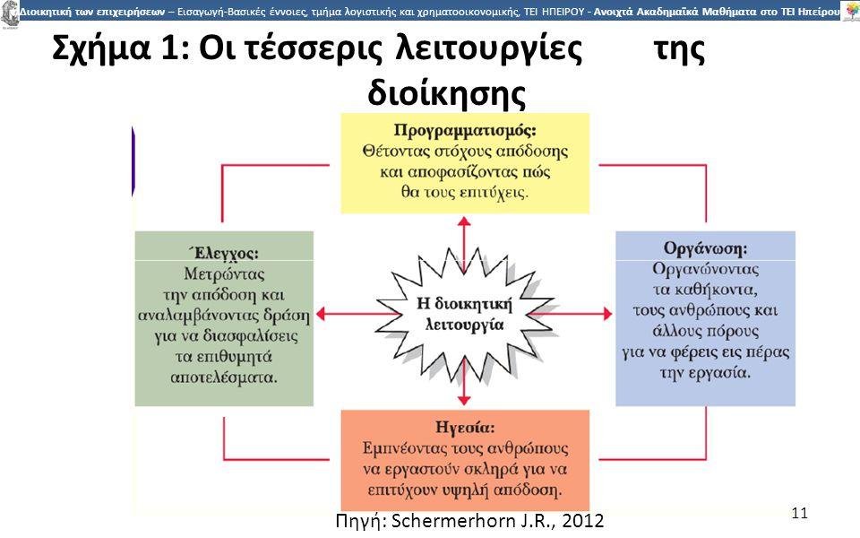 1 Διοικητική των επιχειρήσεων – Εισαγωγή-Βασικές έννοιες, τμήμα λογιστικής και χρηματοοικονομικής, ΤΕΙ ΗΠΕΙΡΟΥ - Ανοιχτά Ακαδημαϊκά Μαθήματα στο ΤΕΙ Ηπείρου Σχήµα 1: Οι τέσσεριςλειτουργίεςτης διοίκησης 11 Πηγή: Schermerhorn J.R., 2012