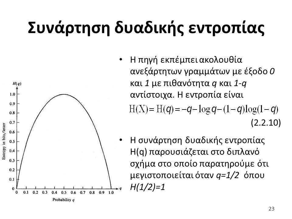 Συνάρτηση δυαδικής εντροπίας Η πηγή εκπέμπει ακολουθία ανεξάρτητων γραμμάτων με έξοδο 0 και 1 με πιθανότητα q και 1-q αντίστοιχα. Η εντροπία είναι (2.