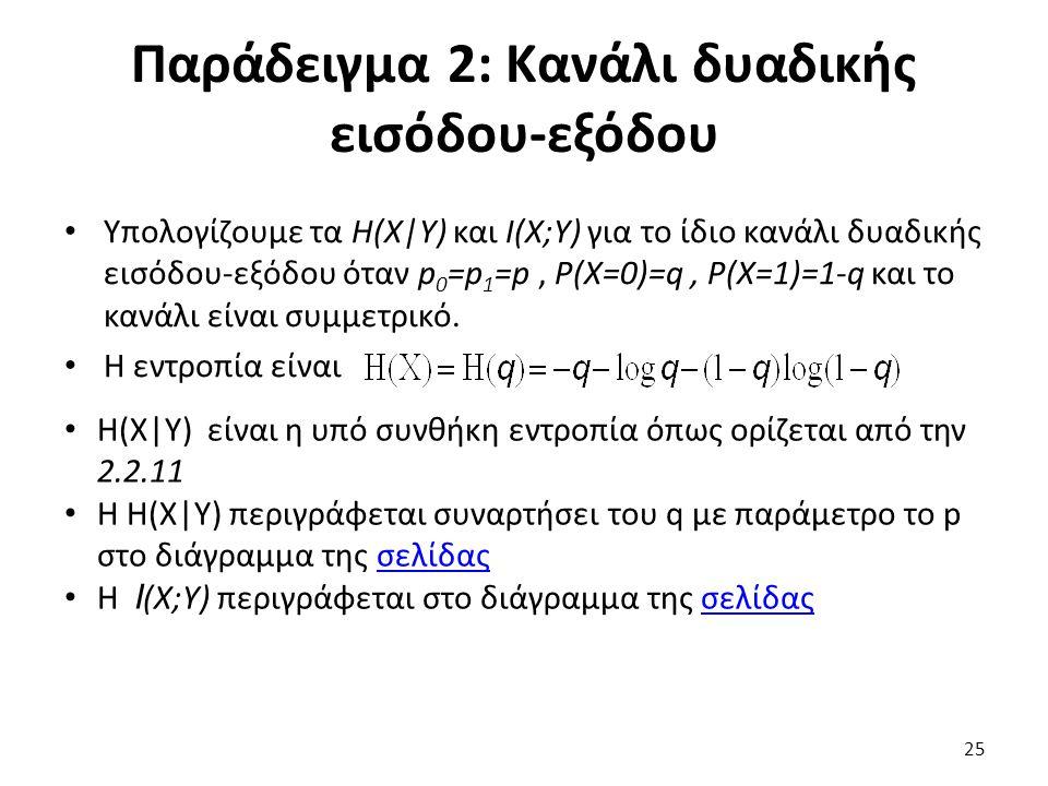 Παράδειγμα 2: Κανάλι δυαδικής εισόδου-εξόδου Υπολογίζουμε τα Η(X|Y) και I(X;Y) για το ίδιο κανάλι δυαδικής εισόδου-εξόδου όταν p 0 =p 1 =p, P(X=0)=q, P(X=1)=1-q και το κανάλι είναι συμμετρικό.