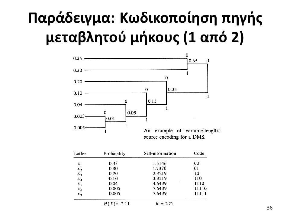 Παράδειγμα: Κωδικοποίηση πηγής μεταβλητού μήκους (1 από 2) 36