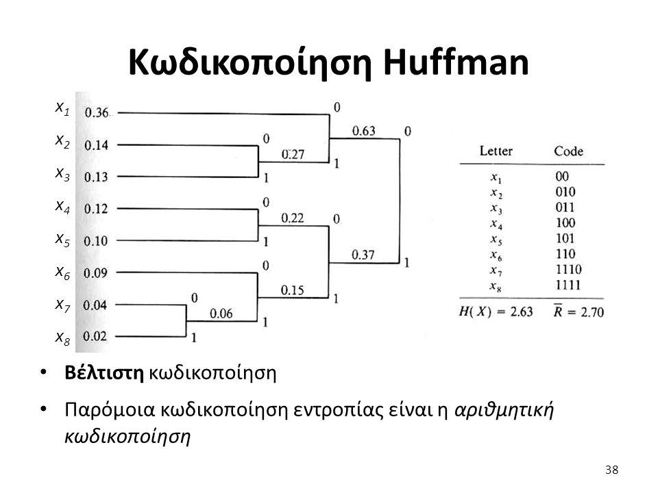 Κωδικοποίηση Huffman x1x2x3x4x5x6x7x8x1x2x3x4x5x6x7x8 Βέλτιστη κωδικοποίηση Παρόμοια κωδικοποίηση εντροπίας είναι η αριθμητική κωδικοποίηση 38