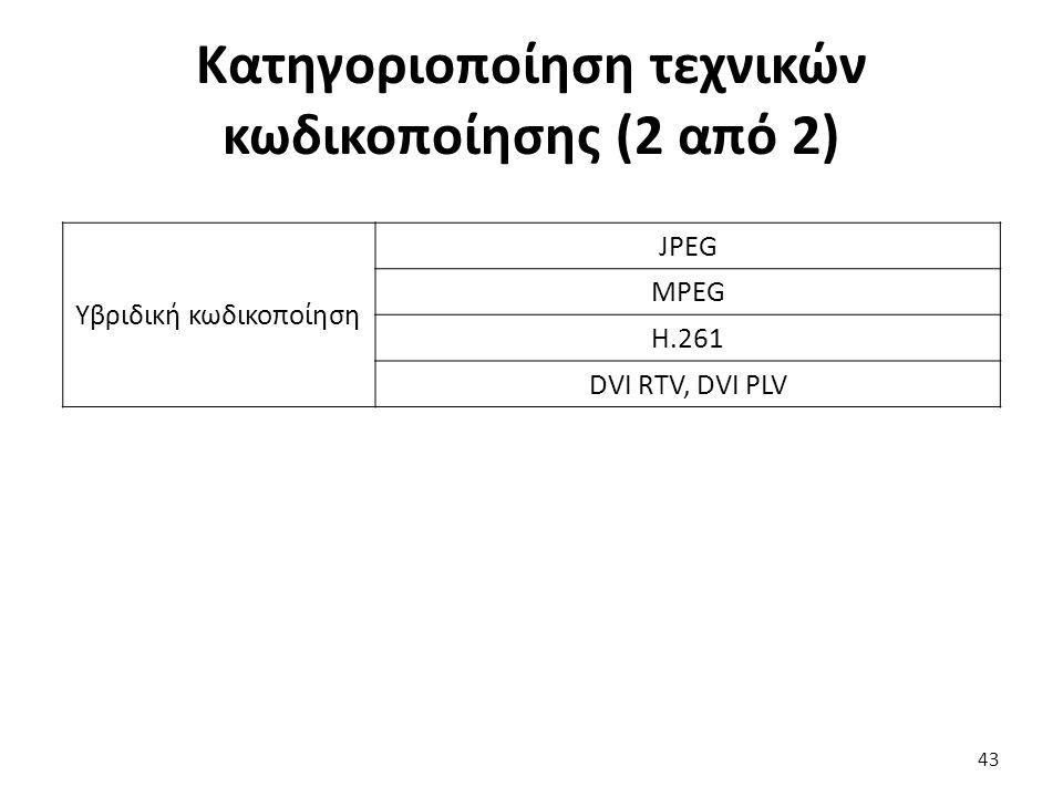 Κατηγοριοποίηση τεχνικών κωδικοποίησης (2 από 2) Υβριδική κωδικοποίηση JPEG MPEG H.261 DVI RTV, DVI PLV 43