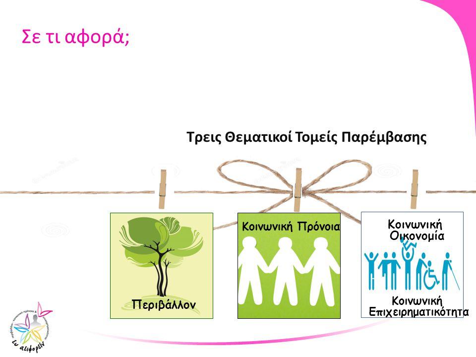 Περιβάλλον Κοινωνική Πρόνοια Περιβάλλον Κοινωνική Οικονομία Κοινωνική Επιχειρηματικότητα Σε τι αφορά; Τρεις Θεματικοί Τομείς Παρέμβασης