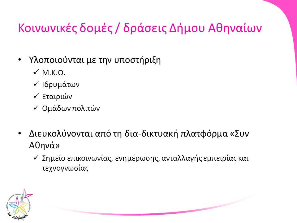 Κοινωνικές δομές / δράσεις Δήμου Αθηναίων Υλοποιούνται με την υποστήριξη Μ.Κ.Ο. Ιδρυμάτων Εταιριών Ομάδων πολιτών Διευκολύνονται από τη δια-δικτυακή π
