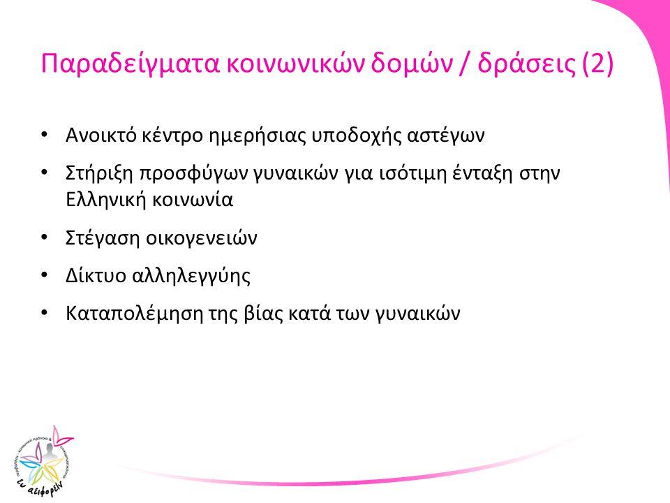 Παραδείγματα κοινωνικών δομών / δράσεις (2) Ανοικτό κέντρο ημερήσιας υποδοχής αστέγων Στήριξη προσφύγων γυναικών για ισότιμη ένταξη στην Ελληνική κοιν