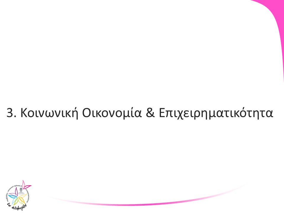 3. Κοινωνική Οικονομία & Επιχειρηματικότητα