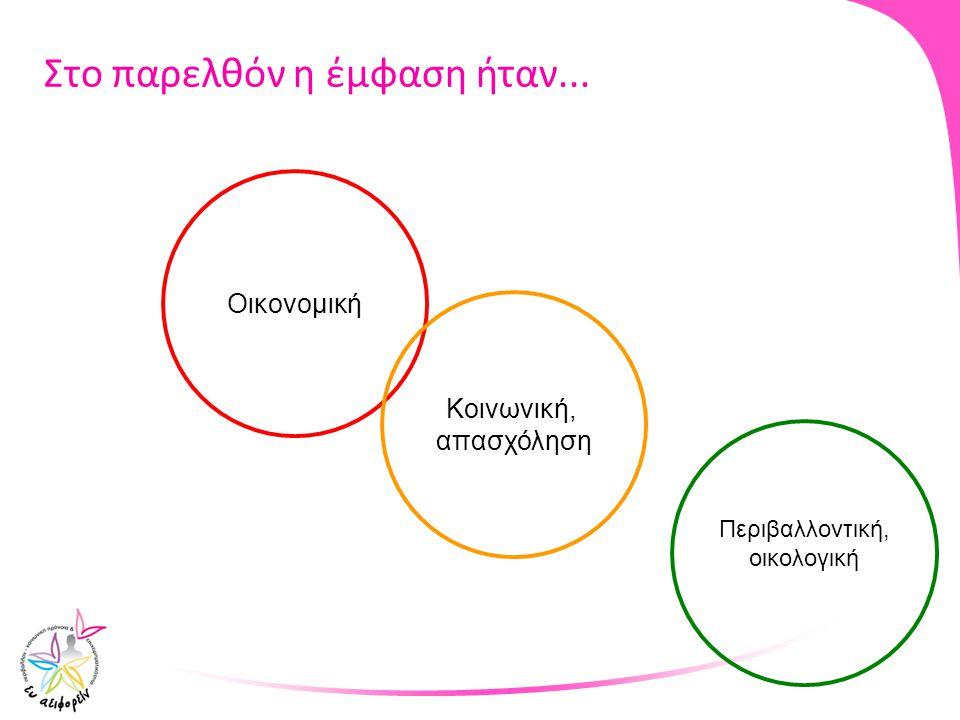 Κοινωνικές δομές / δράσεις Δήμου Αθηναίων Υλοποιούνται με την υποστήριξη Μ.Κ.Ο.