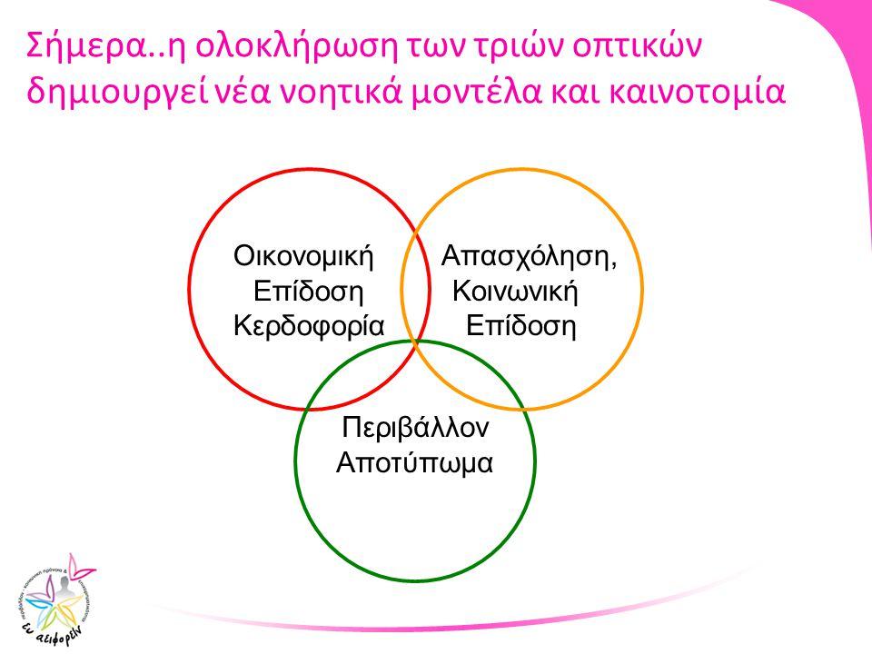 Παραδείγματα κοινωνικών δομών / δράσεις (1) Κέντρο Υποδοχής και Αλληλεγγύης Δήμου Αθηναίων (Κ.Υ.Α.Δ.Α) – Ανοικτό κέντρο σίτισης – Στέγαση - ξενώνες – Κοινωνικό παντοπωλείο – Κοινωνικό φαρμακείο – Αθηναϊκή αγορά – Κόμβος αλληλοβοήθειας πολιτών – Αλληλεγγύη στην οικογένεια