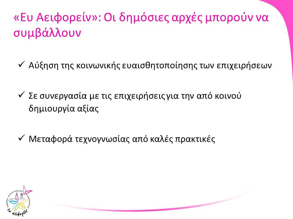 Ηλεκτρονική δικτύωση 1.www.ey-aeiforein.gr:www.ey-aeiforein.gr δημιουργία εταιρικού micro-site online M2M –member to member portal Blog 2.Social networking 3.Newsletters Δικτύωση με τοπικούς και παραγωγικούς φορείς για την προώθηση βέλτιστων πρακτικών ΕΚΕ στο Δήμο Αθηναίων - Δημιουργία Δικτύου ΕΚΕ Φυσική δικτύωση Συναντήσεις Μελών Επισκέψεις εργασίας σε εταιρείες με καλές πρακτικές ΕΚΕ ανά θεματικό τομέα παρέμβασης Forum EKE Συμμετοχή σε εκθέσεις και συνέδρια σε χώρες της Ευρωπαϊκής Ένωσης για τη μεταφορά καλών πρακτικών ΕΚΕ Τριήμερο εκπαιδευτικό ταξίδι 20 στελεχών στο εξωτερικό Περιβάλλον Κοινωνική Πρόνοια Κοινωνική Οικονομία & Επιχειρηματικότητα Περιβάλλον 3.