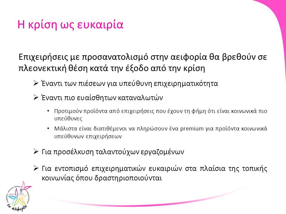 Επιχειρήσεις ΒΕΑΔήμος Αθηναίων Ευ Αειφορείν Χορηγικές δράσεις Δράσεις αειφορίας Νέα προϊόντα Νέες υπηρεσίες Πιλοτικές δράσεις Δομές συνεργασίας Προβολή Κίνητρα «Ευ Αειφορείν»: Το έργο