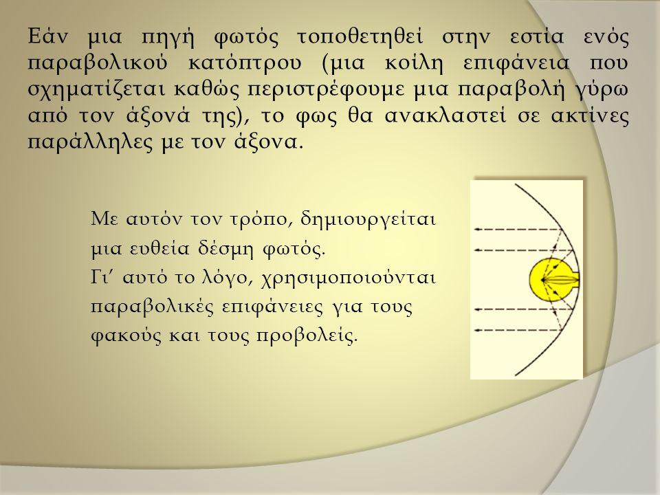 Εάν μια πηγή φωτός τοποθετηθεί στην εστία ενός παραβολικού κατόπτρου (μια κοίλη επιφάνεια που σχηματίζεται καθώς περιστρέφουμε μια παραβολή γύρω από τον άξονά της), το φως θα ανακλαστεί σε ακτίνες παράλληλες με τον άξονα.