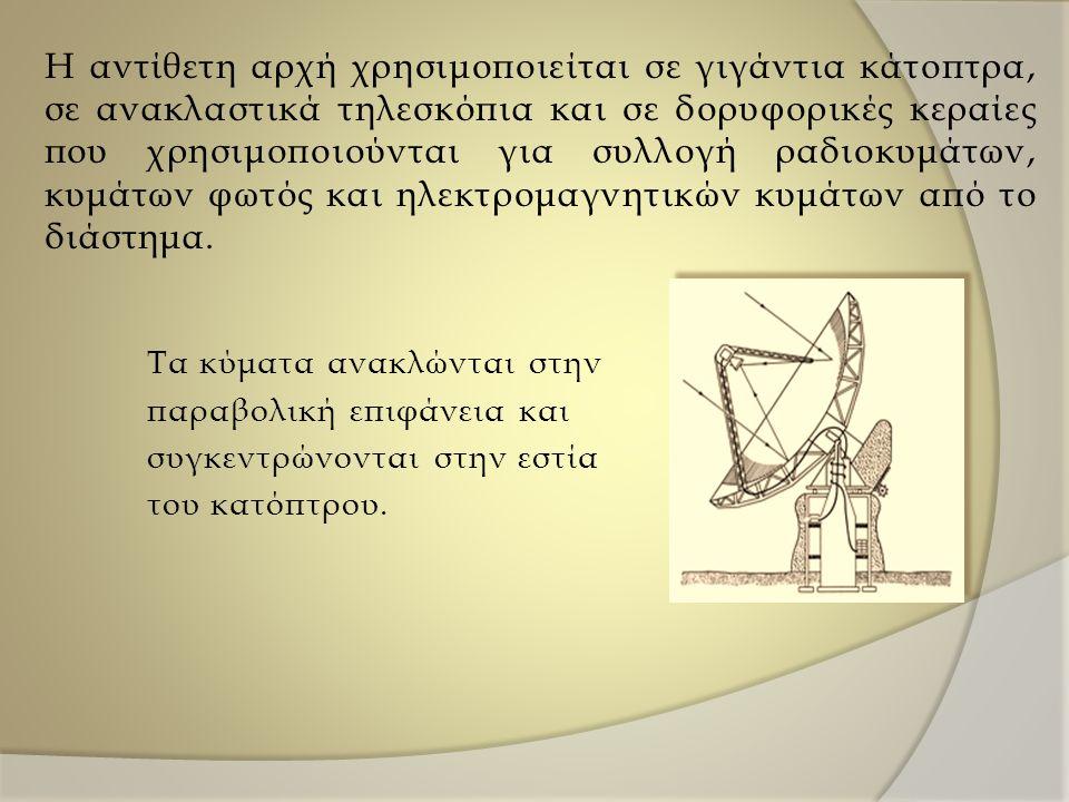 Η αντίθετη αρχή χρησιμοποιείται σε γιγάντια κάτοπτρα, σε ανακλαστικά τηλεσκόπια και σε δορυφορικές κεραίες που χρησιμοποιούνται για συλλογή ραδιοκυμάτ