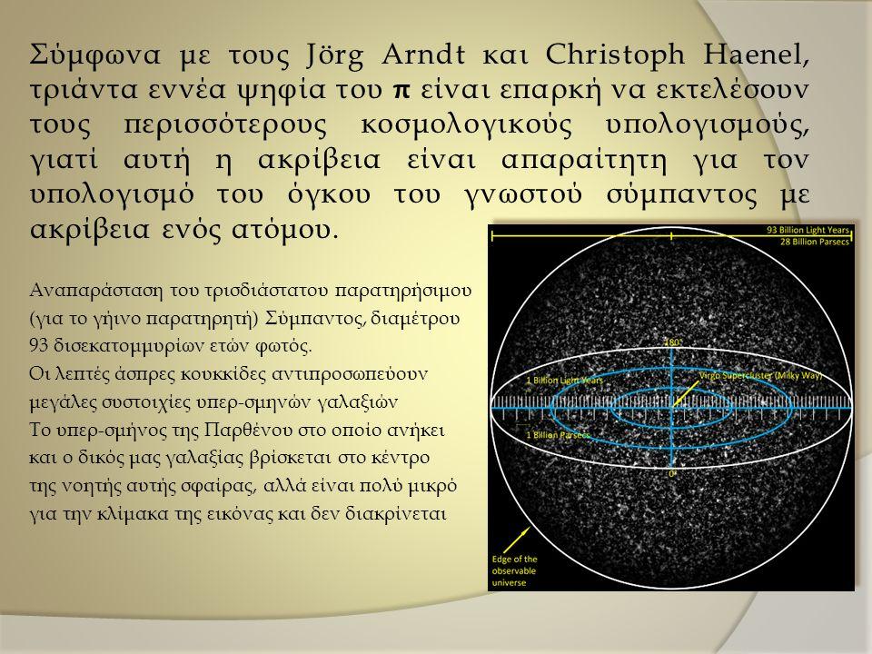 Σύμφωνα με τους Jörg Arndt και Christoph Haenel, τριάντα εννέα ψηφία του π είναι επαρκή να εκτελέσουν τους περισσότερους κοσμολογικούς υπολογισμούς, γ