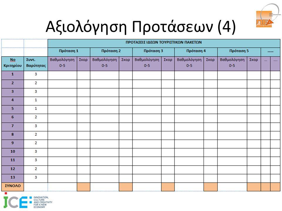 Αξιολόγηση Προτάσεων (4)