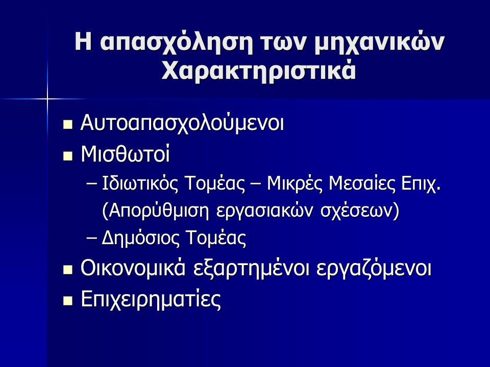 Η απασχόληση των μηχανικών Χαρακτηριστικά Αυτοαπασχολούμενοι Αυτοαπασχολούμενοι Μισθωτοί Μισθωτοί –Ιδιωτικός Τομέας – Μικρές Μεσαίες Επιχ. (Απορύθμιση