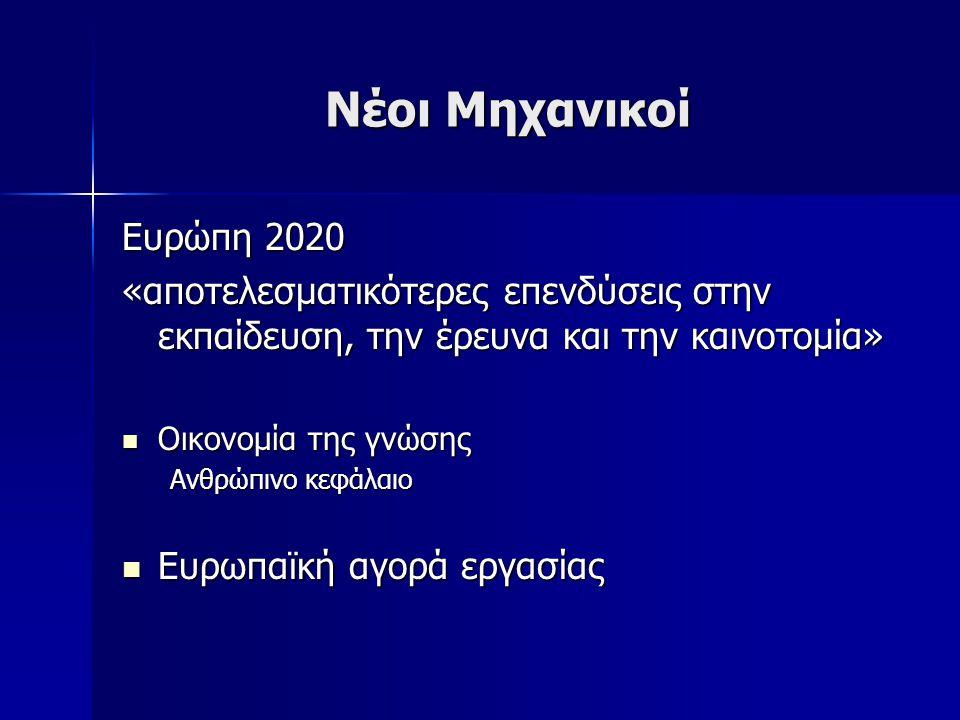 Νέοι Μηχανικοί Ευρώπη 2020 «αποτελεσματικότερες επενδύσεις στην εκπαίδευση, την έρευνα και την καινοτομία» Οικονομία της γνώσης Οικονομία της γνώσης Α
