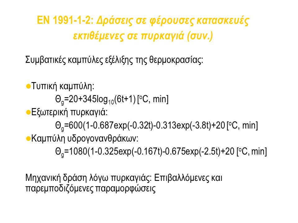 EN 1991-1-2: Δράσεις σε φέρουσες κατασκευές εκτιθέμενες σε πυρκαγιά (συν.) Συμβατικές καμπύλες εξέλιξης της θερμοκρασίας: Τυπική καμπύλη: Θ g =20+345l