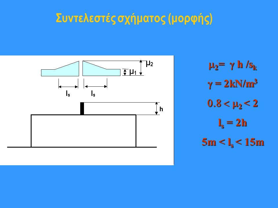 Συντελεστές σχήματος (μορφής)  2 =  h /s k  = 2kN/m 3  2 < 2 l s = 2h 5m < l s < 15m