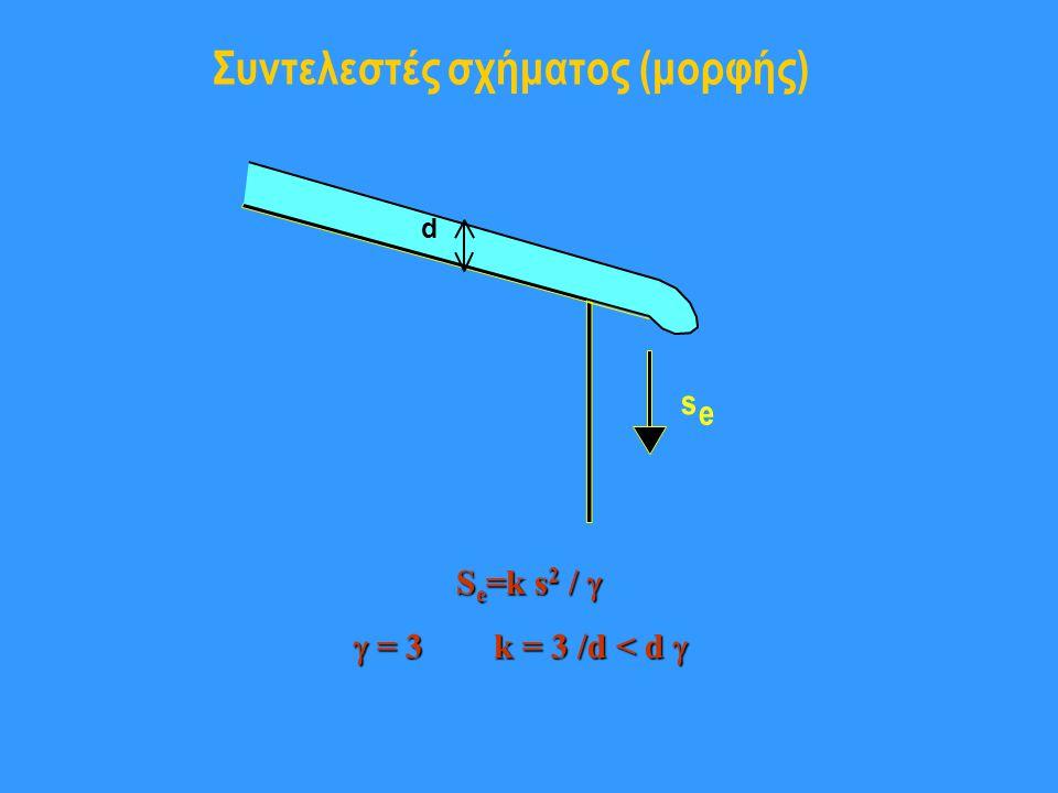 Συντελεστές σχήματος (μορφής) s e d S e =k s 2 /   = 3 k = 3 /d < d 