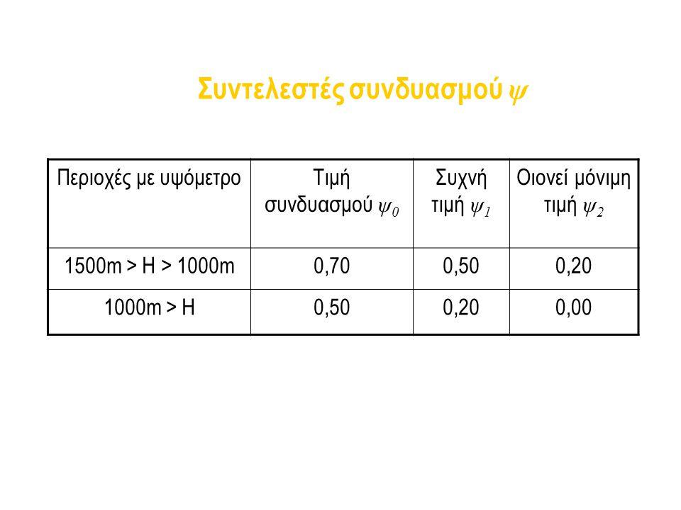 Συντελεστές συνδυασμού ψ Περιοχές με υψόμετροΤιμή συνδυασμού ψ 0 Συχνή τιμή ψ 1 Οιονεί μόνιμη τιμή ψ 2 1500m > H > 1000m0,700,500,20 1000m > H0,500,20