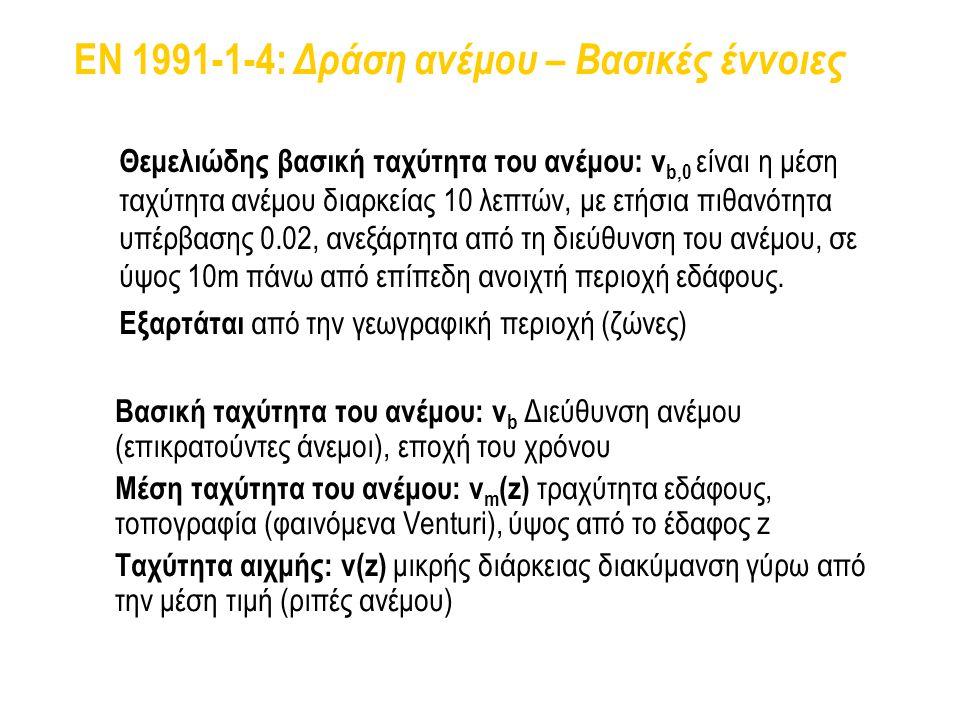 EN 1991-1-4: Δράση ανέμου – Βασικές έννοιες Θεμελιώδης βασική ταχύτητα του ανέμου: v b,0 είναι η μέση ταχύτητα ανέμου διαρκείας 10 λεπτών, με ετήσια π