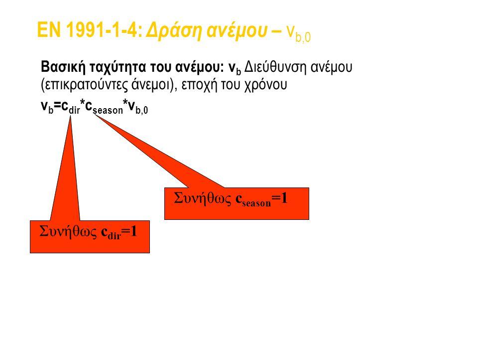 EN 1991-1-4: Δράση ανέμου – v b,0 Βασική ταχύτητα του ανέμου: v b Διεύθυνση ανέμου (επικρατούντες άνεμοι), εποχή του χρόνου v b =c dir *c season *v b,