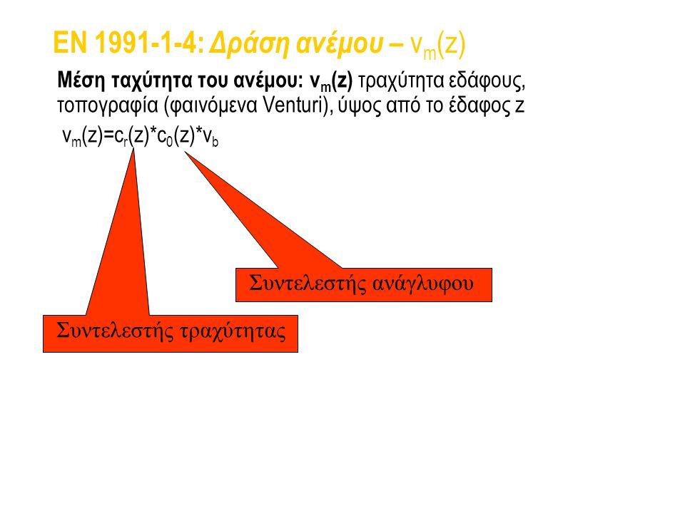 EN 1991-1-4: Δράση ανέμου – v m (z) Συντελεστής τραχύτητας Συντελεστής ανάγλυφου Μέση ταχύτητα του ανέμου: v m (z) τραχύτητα εδάφους, τοπογραφία (φαιν