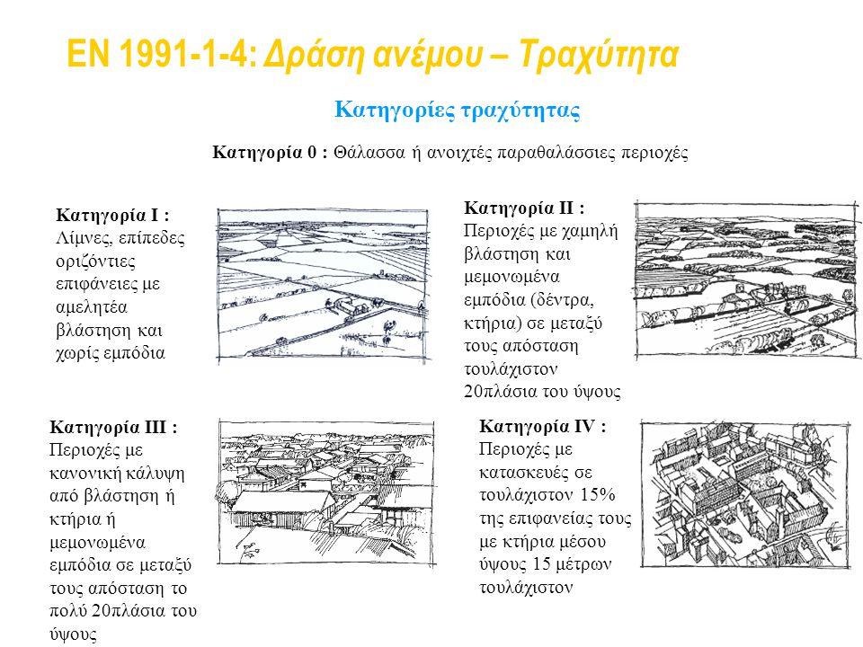 EN 1991-1-4: Δράση ανέμου – Τραχύτητα Κατηγορία I : Λίμνες, επίπεδες οριζόντιες επιφάνειες με αμελητέα βλάστηση και χωρίς εμπόδια Κατηγορία II : Περιο